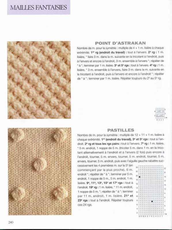 400 Knitting Stitches Download : 786 best Pleteni vzorci 2 / Knitting stitches 2 images on Pinterest