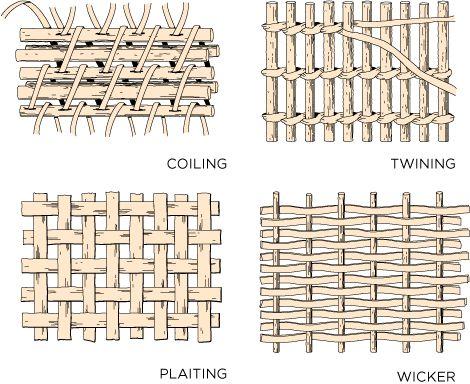 1842 Best Weaving Images On Pinterest Weaving Basket