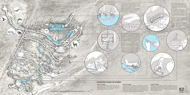 Galería de Chile: proponen humedal artificial en plan maestro del Zoológico Nacional de Santiago - 3