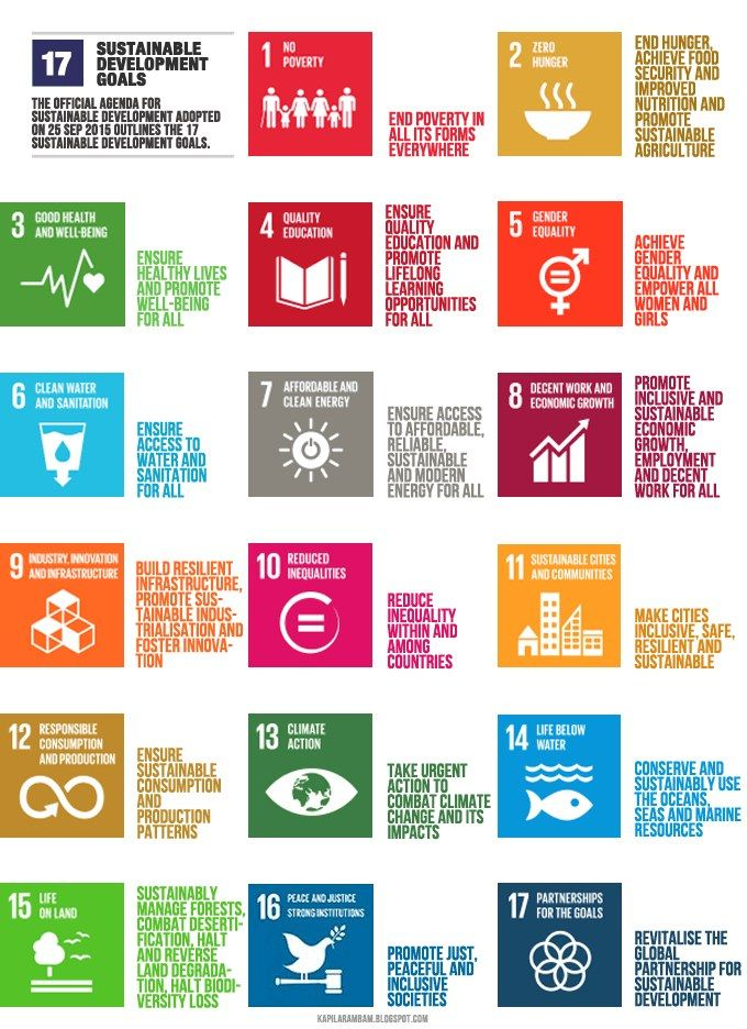 Text source of SDGs and 17goal image    icons    United Nations