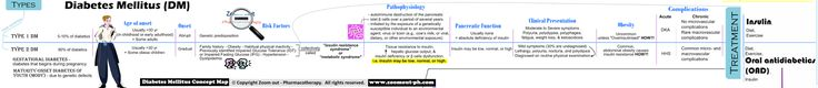 Childhood Obesity and Diabetes Type 2 *** You can get more details by clicking on the image.