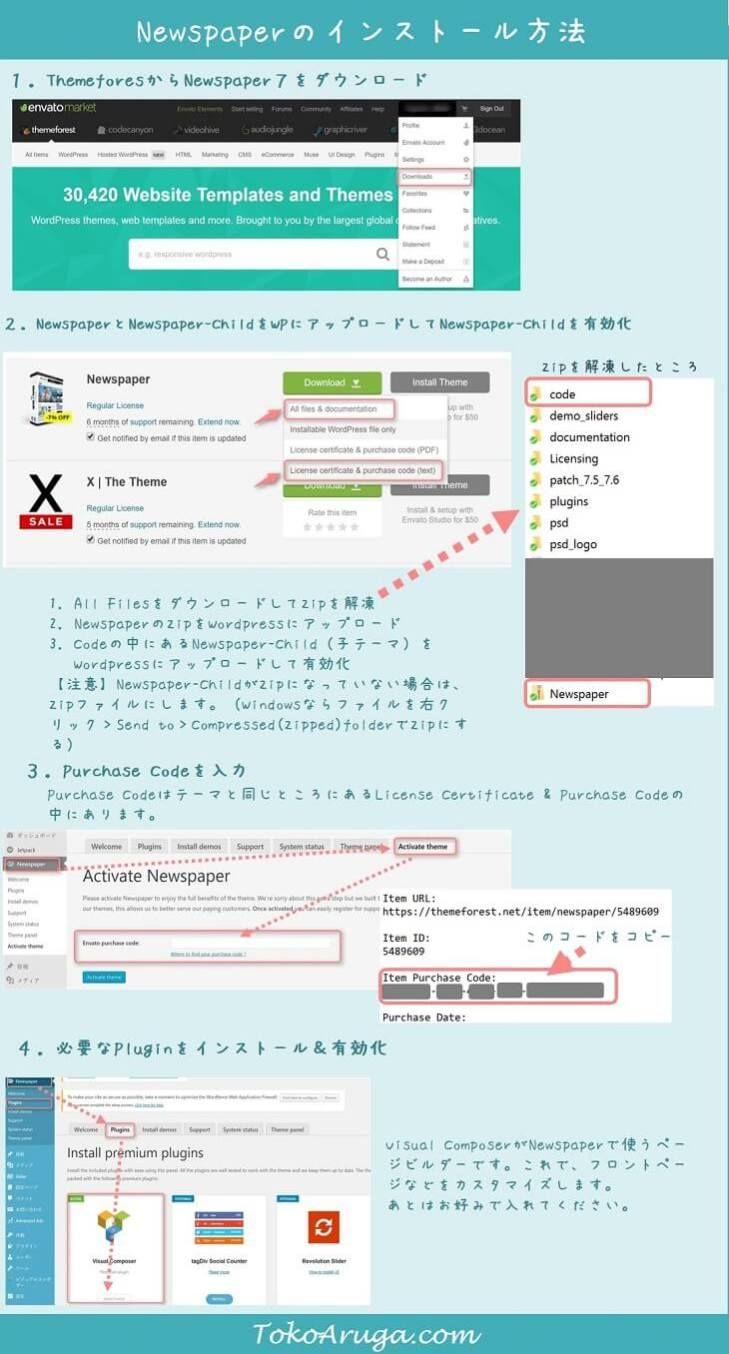 海外人気WordpressテンプレートNewspaper7のインストール方法