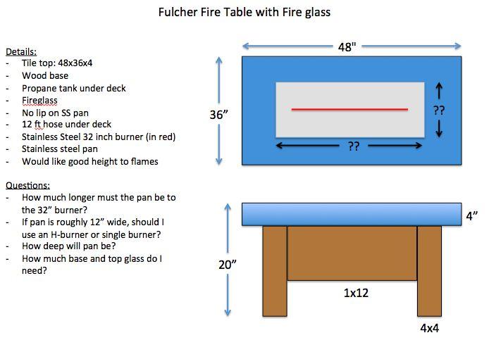 17 Best Ideas About Gas Fires On Pinterest Diy Gas Fire