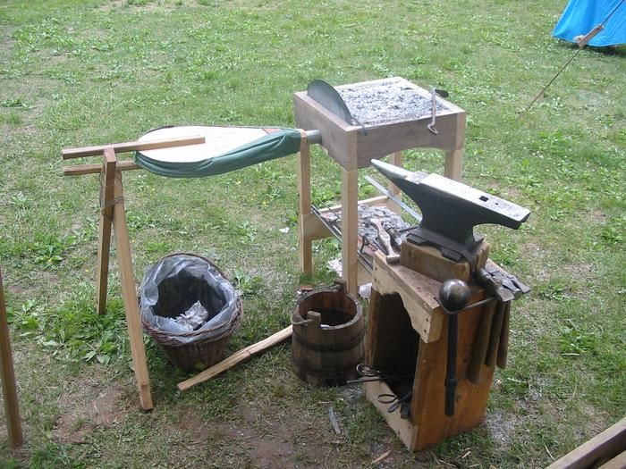 Home Blacksmith And Welding