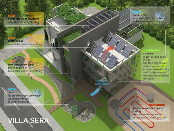 Villa Sera is a self-sustained structure that harnesses power from solar  panels, collects rainwater and uses gray water for plants, creating a micr