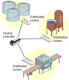 A DCS platform is configured with the application that neglects the complete plant breakdown, improves process quality, creates high reserves, and reduces time and cost of the operations. It also has the ability to integrate system security models with advanced alarm capabilities, cybersecurity, multiple simulation solutions, and system-wide diagnostics.