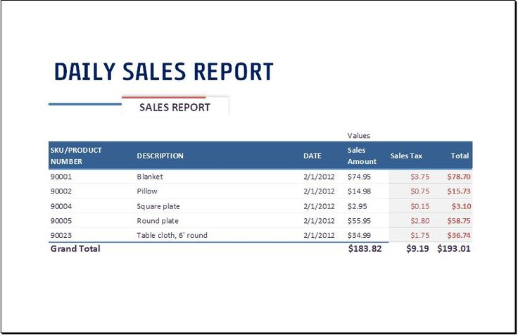 Daily Sales Report Template Download At HttpWwwBizworksheets