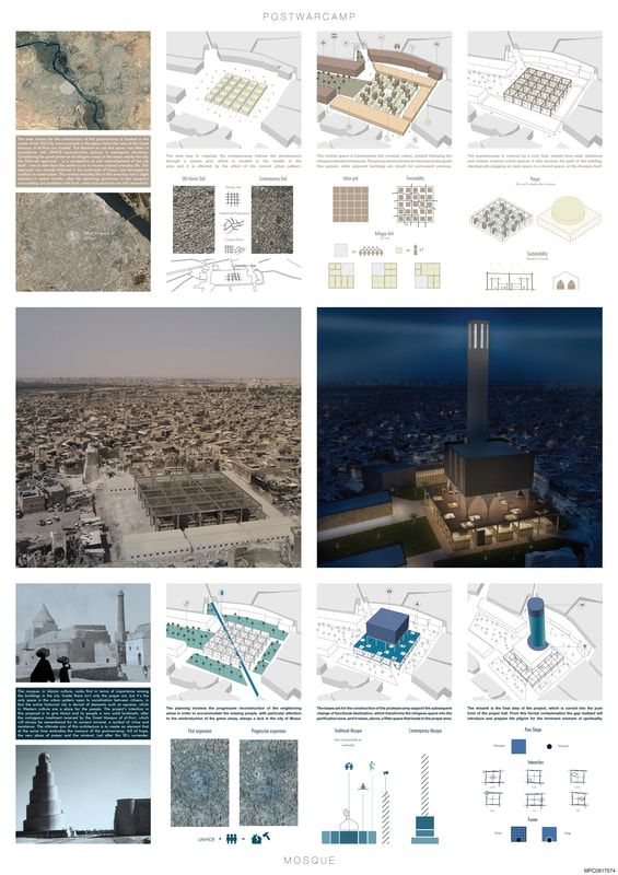 Mosul Postwar Camp Open Ideas Competition Archstorming