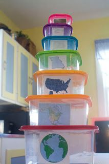 Location nesting boxes - helping kids understand the concepts of world, country state, city, neihborhood, and home. Could work for relating space/universe concepts.