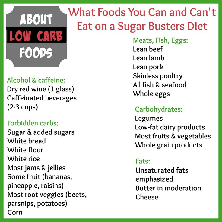 The Sugar Busters Diet: What You Need To Know - About Low Carb Foods