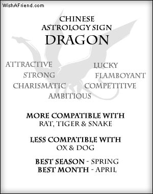 Your Chinese Zodiac Profile- Dragon. http://www.wishafriend.com/astrology/chinesezodiacprofile/