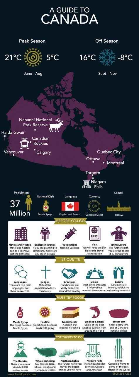 Consulta una guida per il Canada, con tutte le informazioni essenziali di cui avrai bisogno …