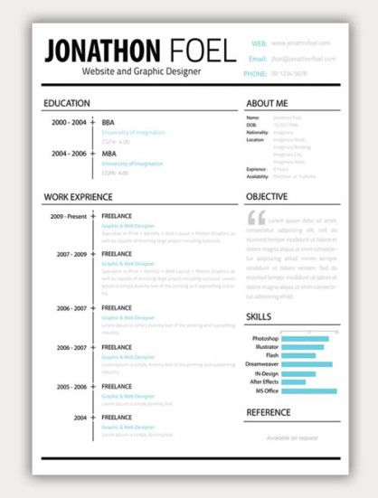47 best Creative CV images on Pinterest Creative curriculum - difference between cv and resume
