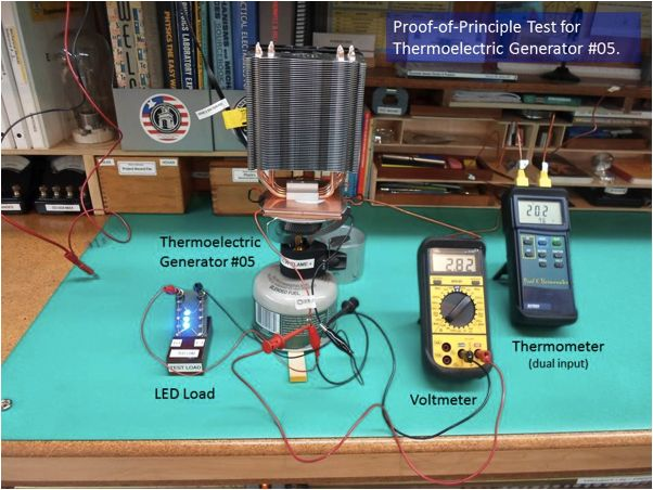 Thermoelectric Generator Experiment Thermoelectric
