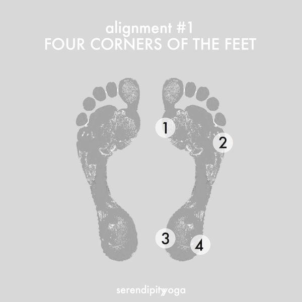 Four Corners Of The Feet Alignment Yoga Pinterest
