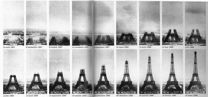 Proceso de construcción de la Torre Eiffel
