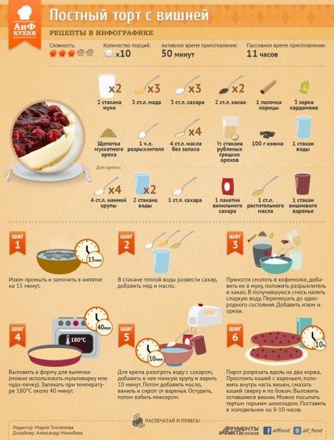 Постный вишневый торт