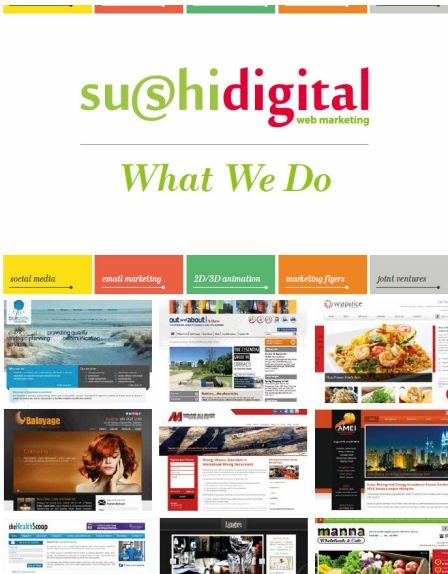 Perth Website Design Capabilities - Pinned from @Glossi, a free digital magazine creation platform