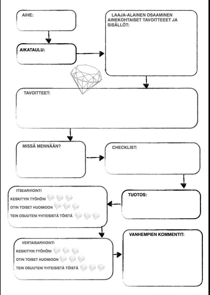 13 best images about arviointi on Pinterest A well, Parent - student self evaluation form