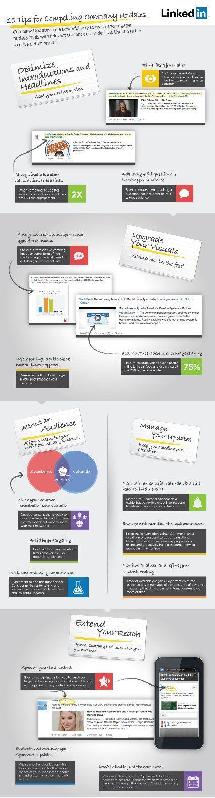 123 best All things LinkedIn! images on Pinterest Social media - best of blueprint software systems linkedin