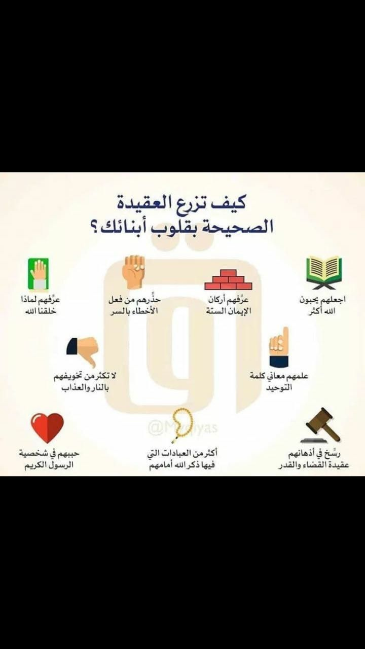 Pin By Bant Alzahraa On Baby Care Kids Education Baby Education Islamic Kids Activities