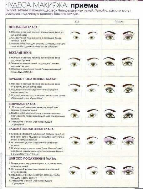 Уроки макияжа.