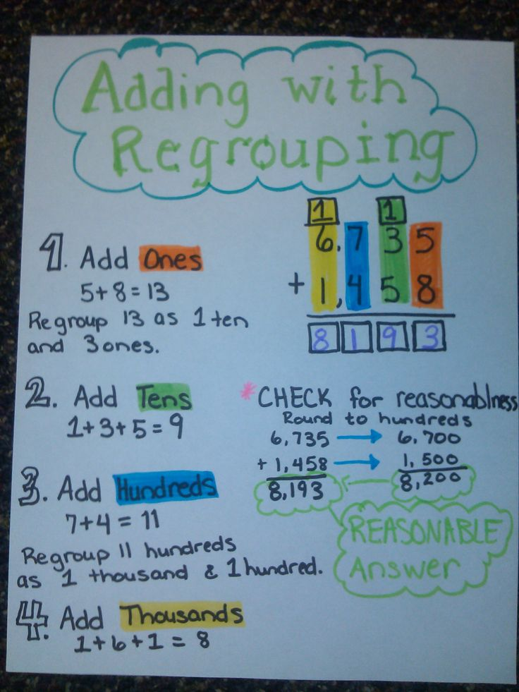 Adding with Regrouping- highlighting place value