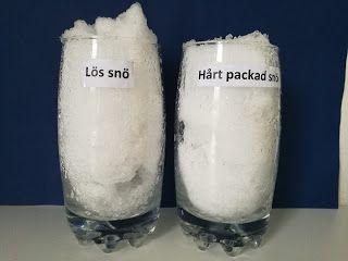 NATURSPANARNA! EXPERIMENT med snö. Uppdrag 2: Vad händer när snön smälter? Fyll ett glas med lös snö och packa ett glas fullt med snö. Vad händer när snön smälter?