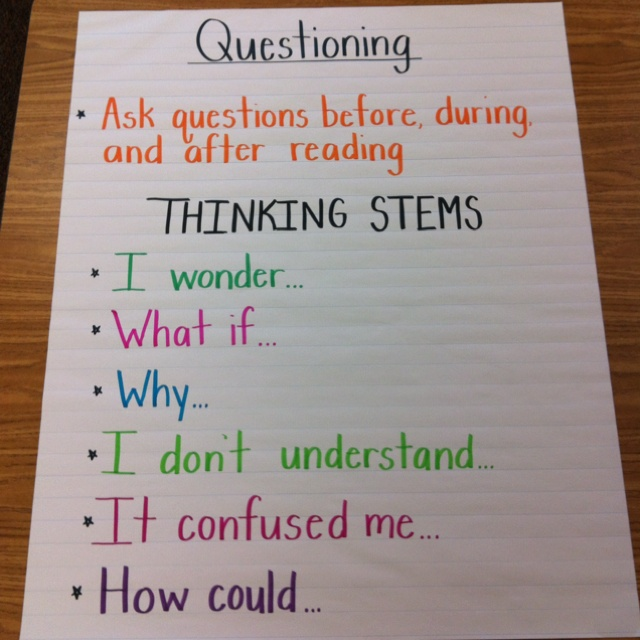 Have question stems to help them formulate questions from their fairy tales.