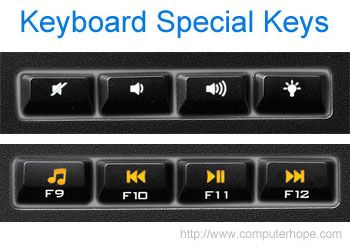 Computer dictionary definition for what a computer special key means including related links, information, and terms.