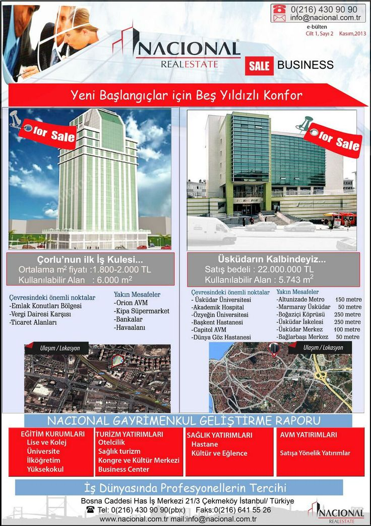 Nacional Real Estate Sale Businnes!! Five star invest!