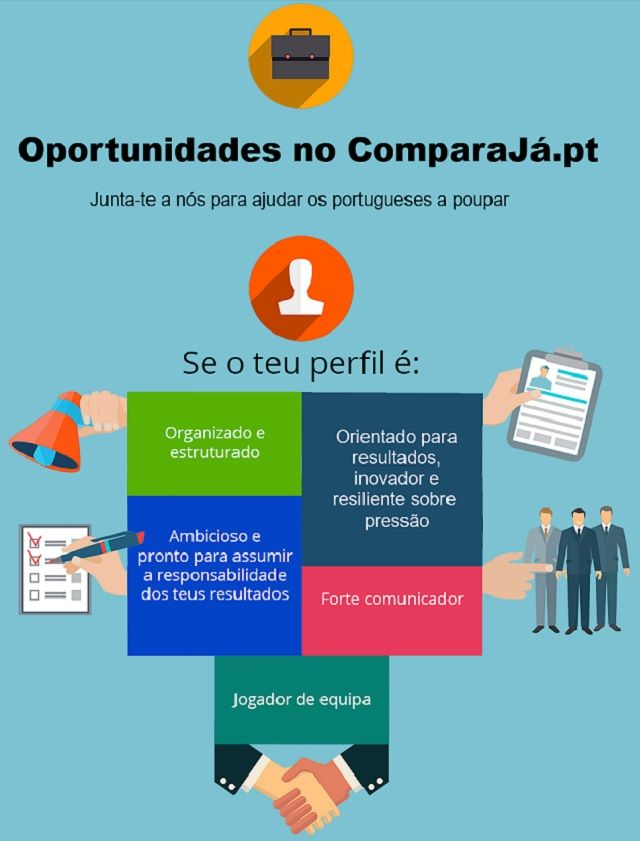 Compara Já: CompareGlobalGroup à procura de talento português