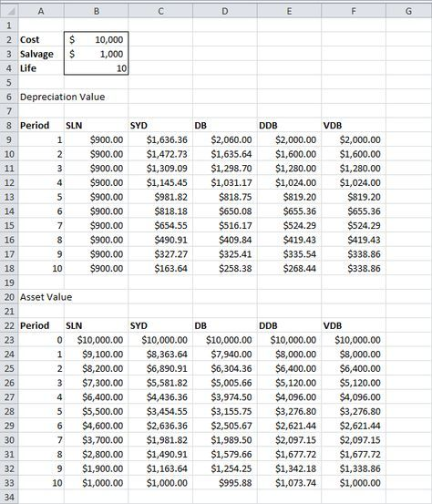 Best Bookkeeping  Accounting Concepts Images On