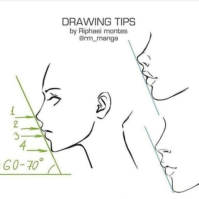 Anime Art Tutorials On Instagram Side Profile By Rm Manga Artist Photography Art A Anime Art Tutorial Art Reference Photos Sketches Tutorial