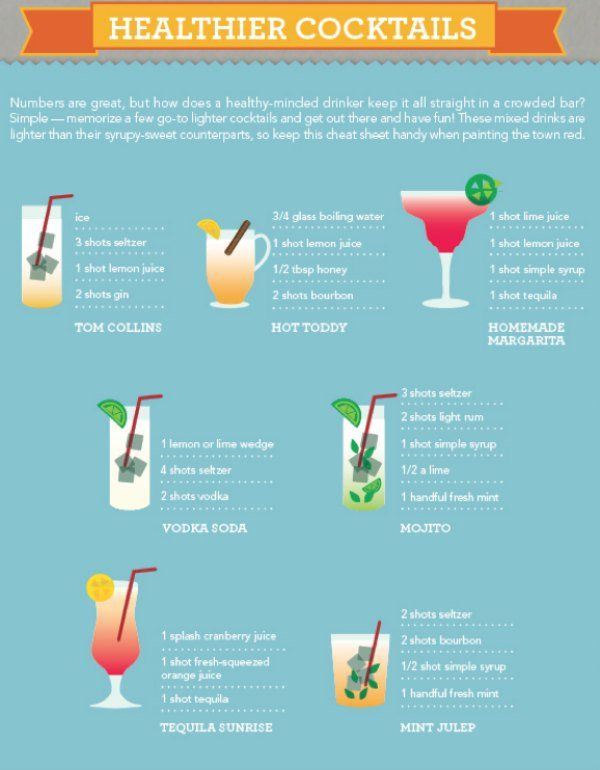 How to choose the healthiest alcoholic drinks (12 Photos)
