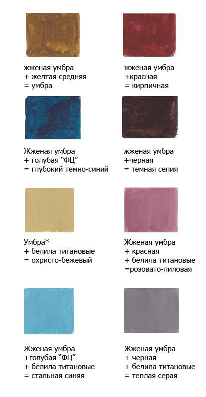 Акриловые краски для декупажа: какие краски понадобятся для работы