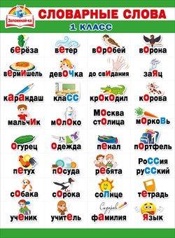 Poster Dictionary Slova.1 Class A2