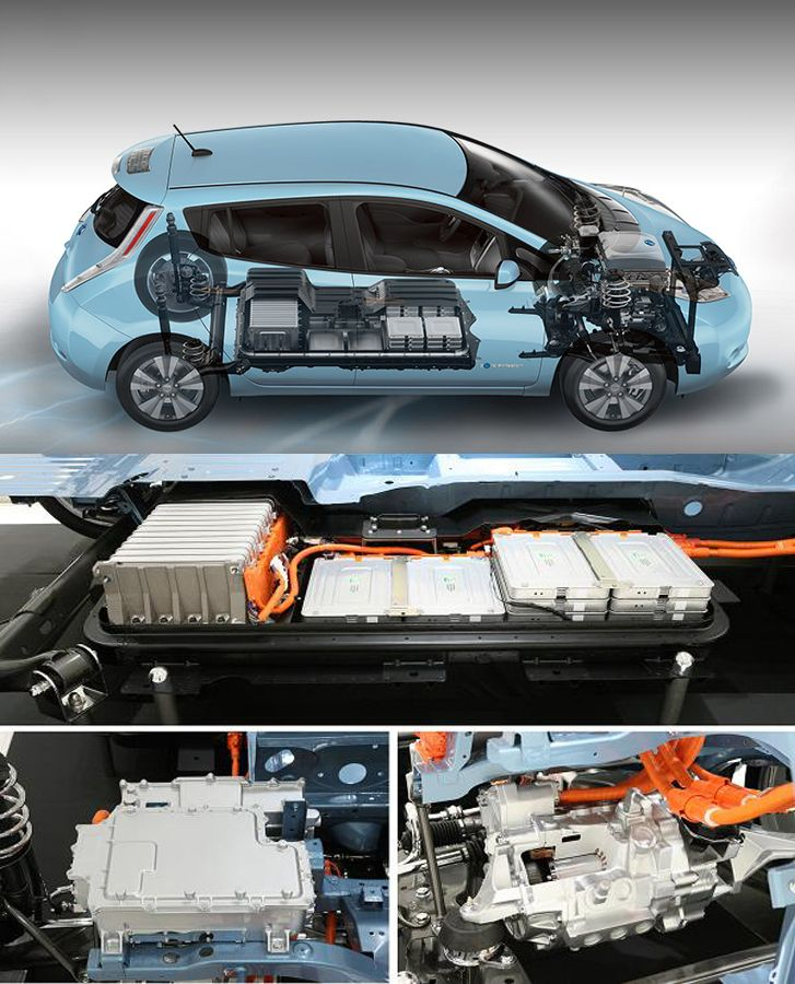 #Nissan #Leaf replacement battery prices have been announced and it will cost just under £5000  Prices start from £4,920 in UK. You will also receive £1,000 cash back for your old and exhausted battery  http://www.enginecompare.co.uk/