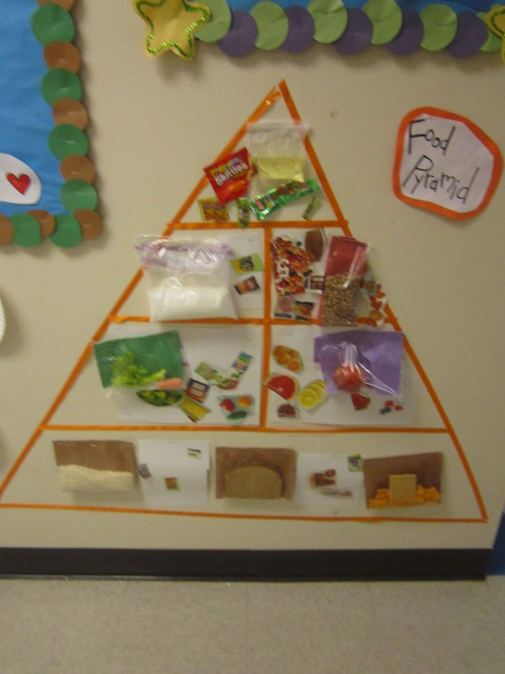 The kids really liked making this food pyramid