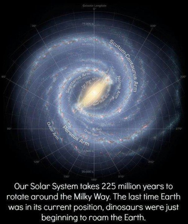 distance of milky way and the solar system - photo #1