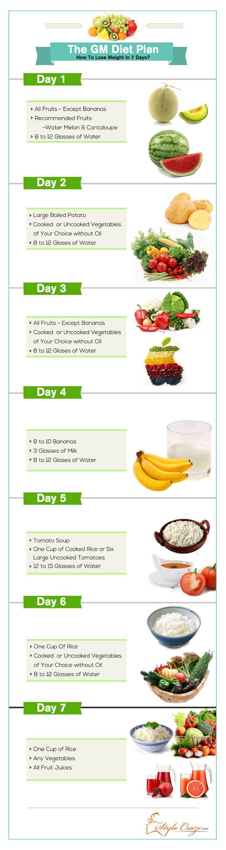 The GM Diet Plan: How To Lose Weight In 7 Days? | StyleCraze