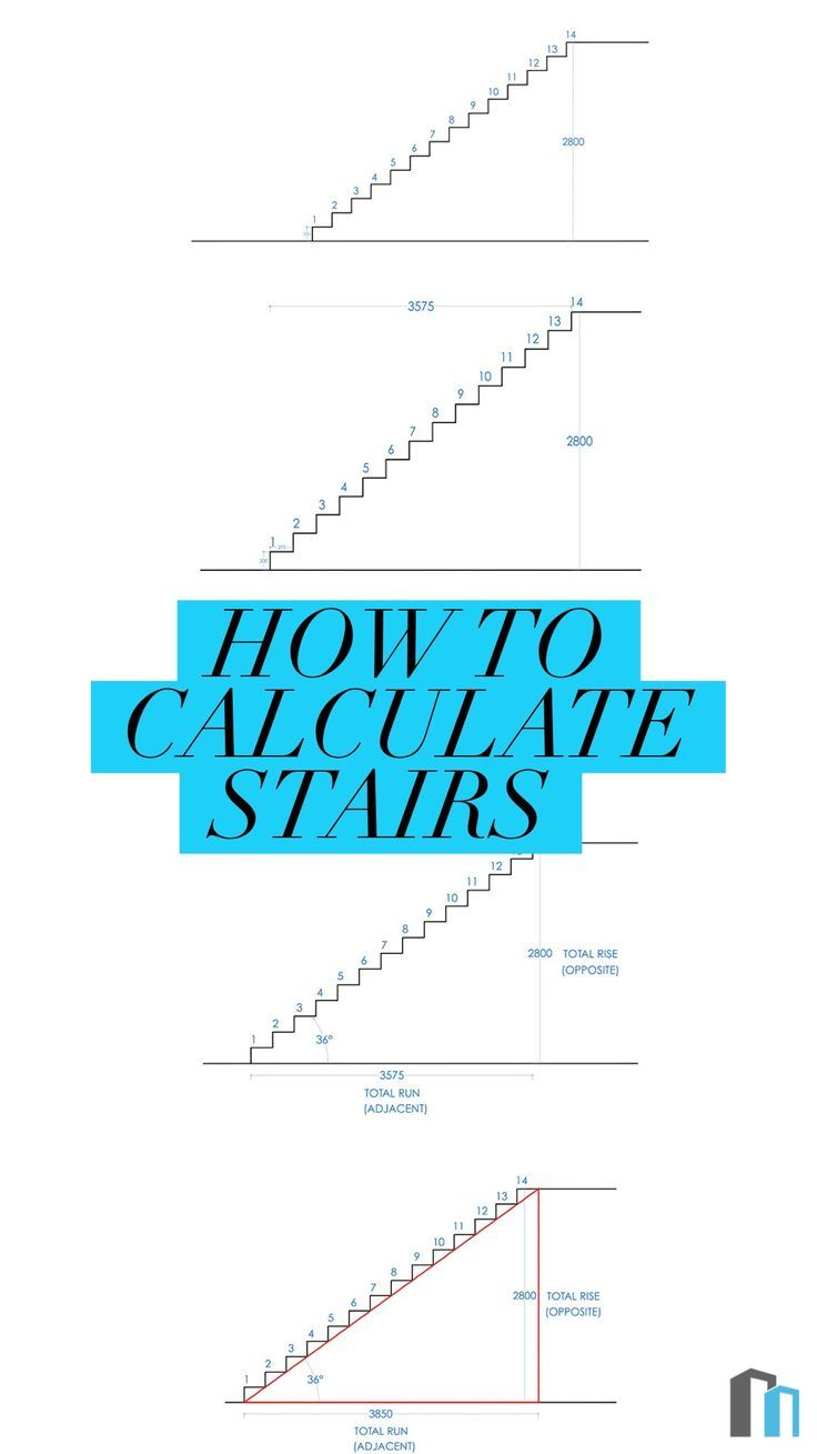How to calculate stairs - #calculate #stairs #structure | homemade