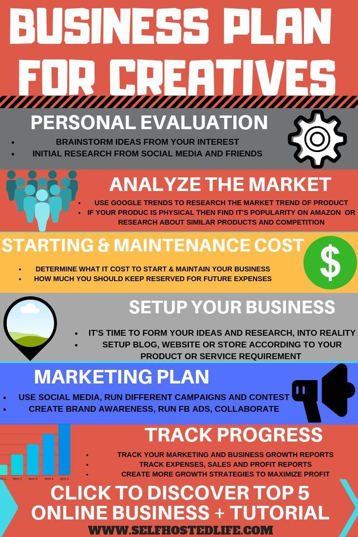 Internet based business plan templates resume format for steward