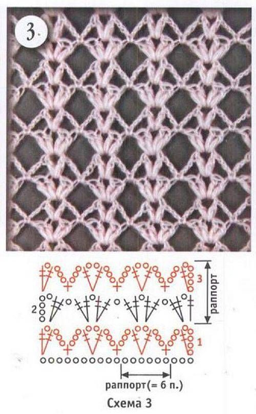 Crochet_Stitches -- Here's a sweet and simple stitch for a lacy scarf or shawl! Enjoy from #KnittingGuru http://KnittingGuru.etsy.com: