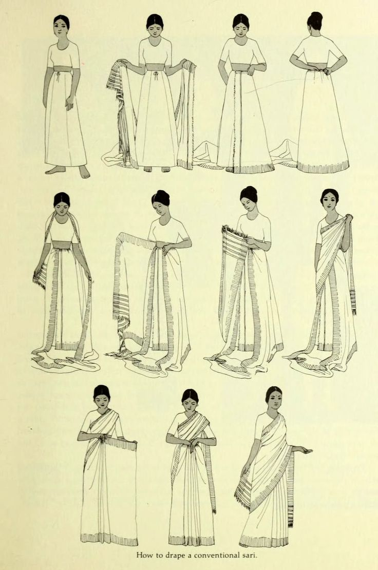 Illustrated: How to drape a conventional sari