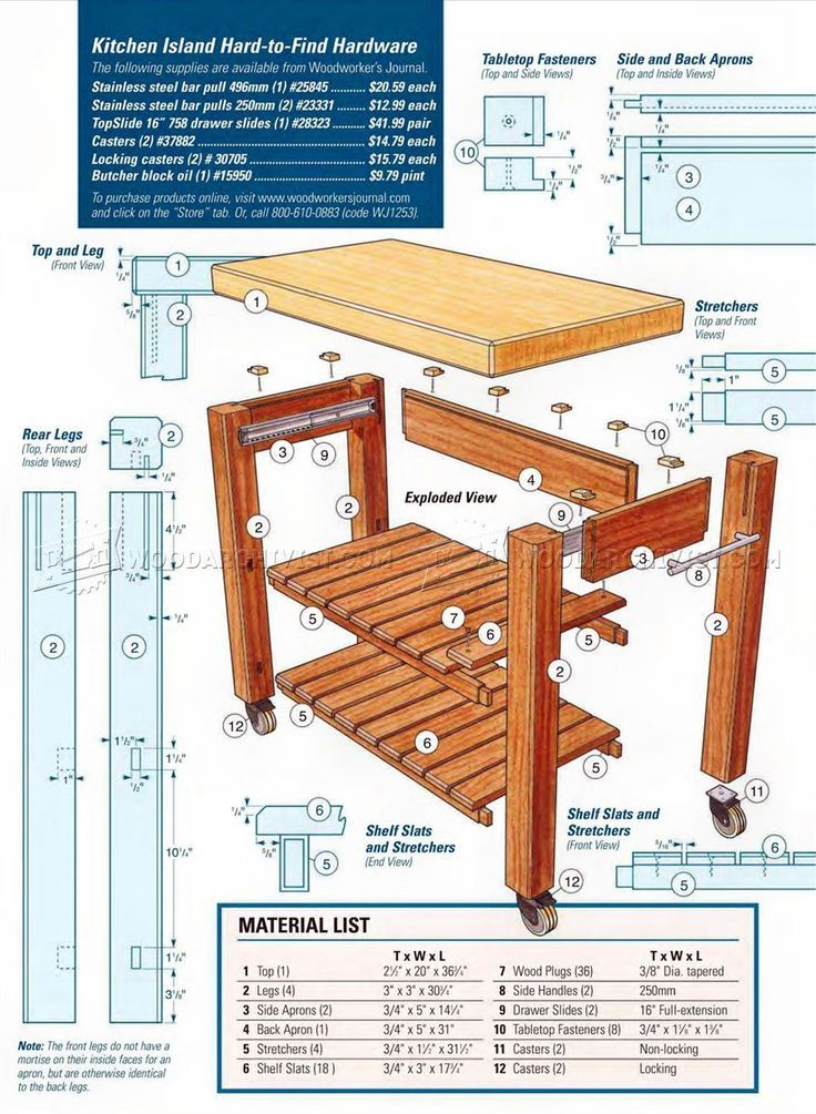 Portable Outdoor Kitchen Island: 1000+ Ideas About Portable Kitchen Island On Pinterest
