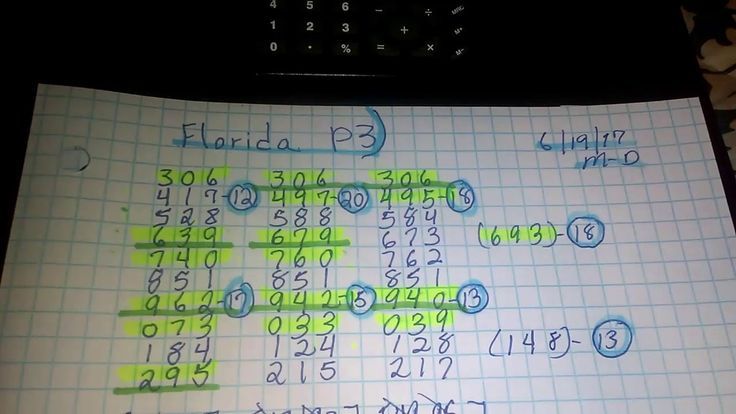 Lottery challenge Florida pick 3 predictions(midday)