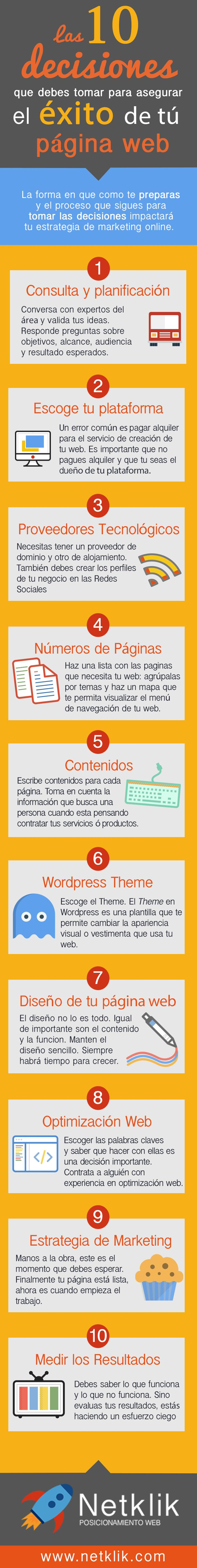 Tips para tu estrategia de marketing digital: 10 decisiones que debes tomar para asegurar el éxito de tu página web #infografia #estrategiasmarketingdigital