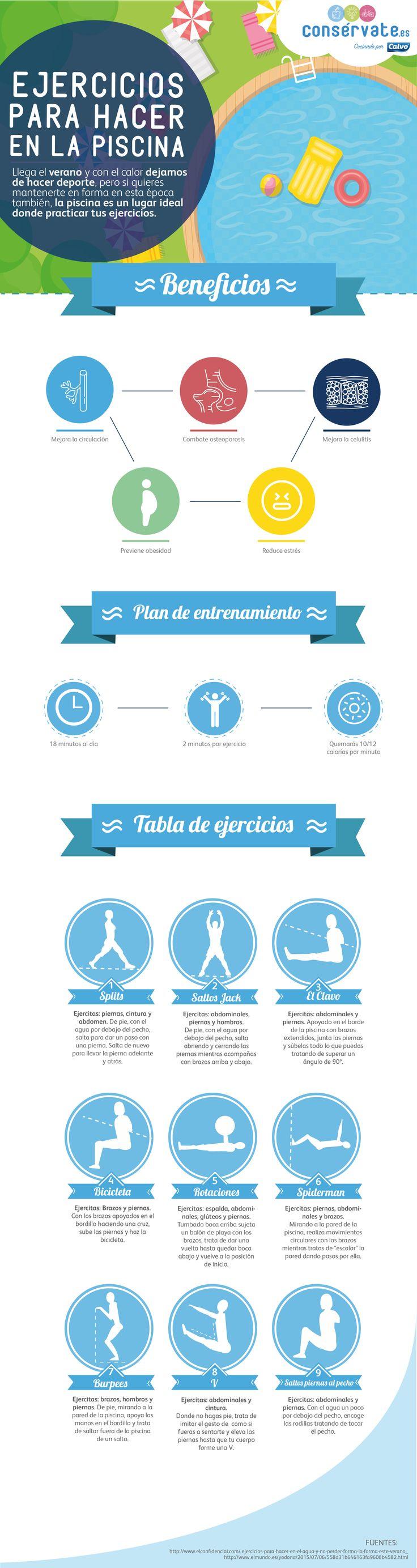 Infografía: Ejercicios para hacer en la piscina