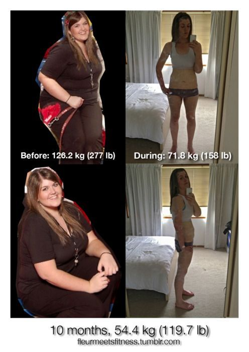 10 best images about extreme obesity on pinterest weight loss plans good for her and pills. Black Bedroom Furniture Sets. Home Design Ideas